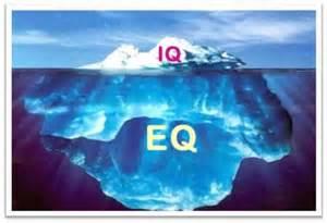 职场EQ 何所指?