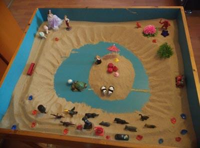 沙盘游戏中沙具色彩的表达意义